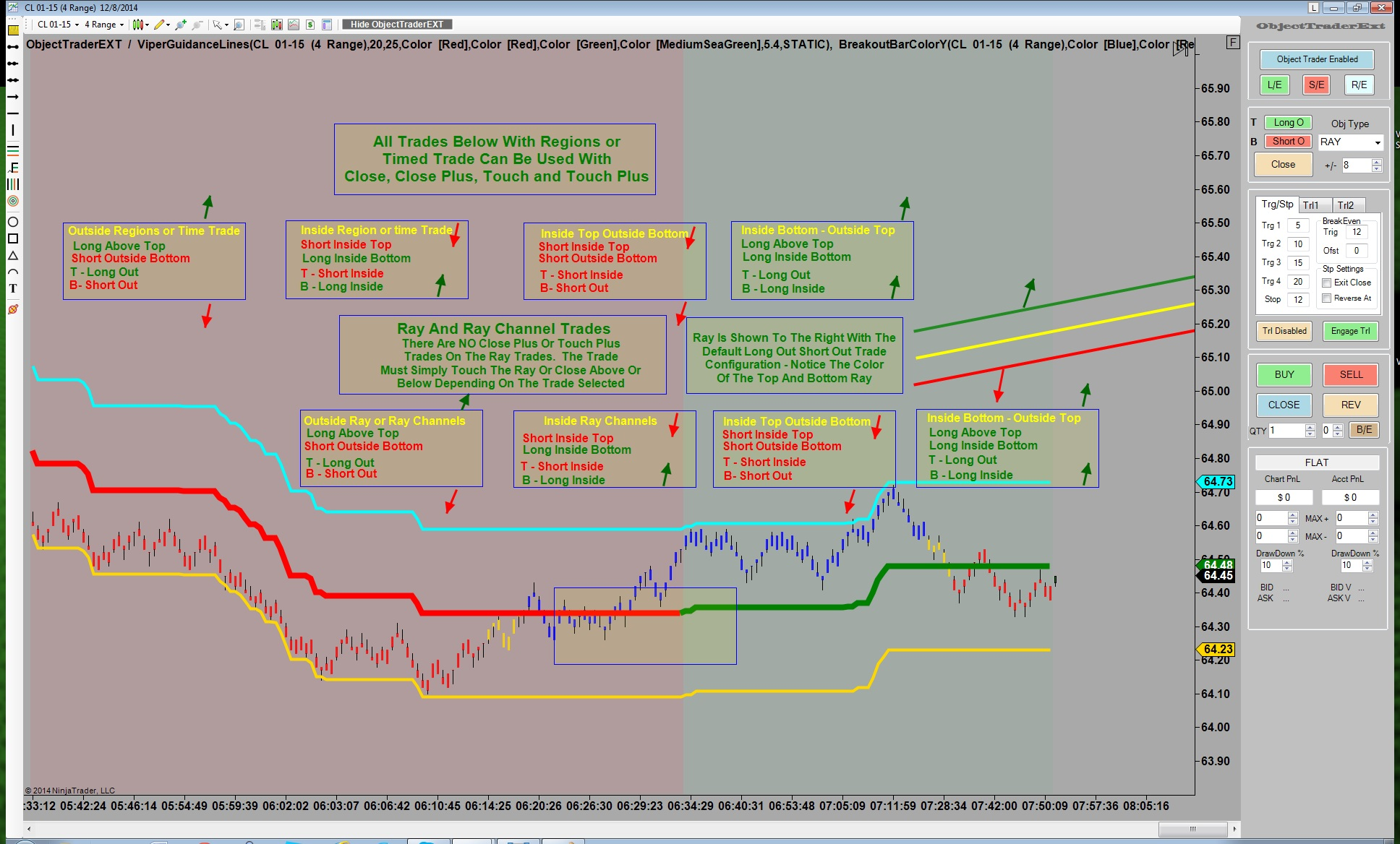Viper trading systems indicator